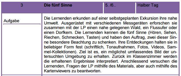 5Sinne