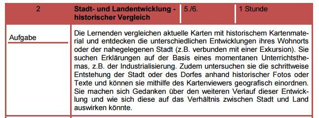 Stadt-Land-hist